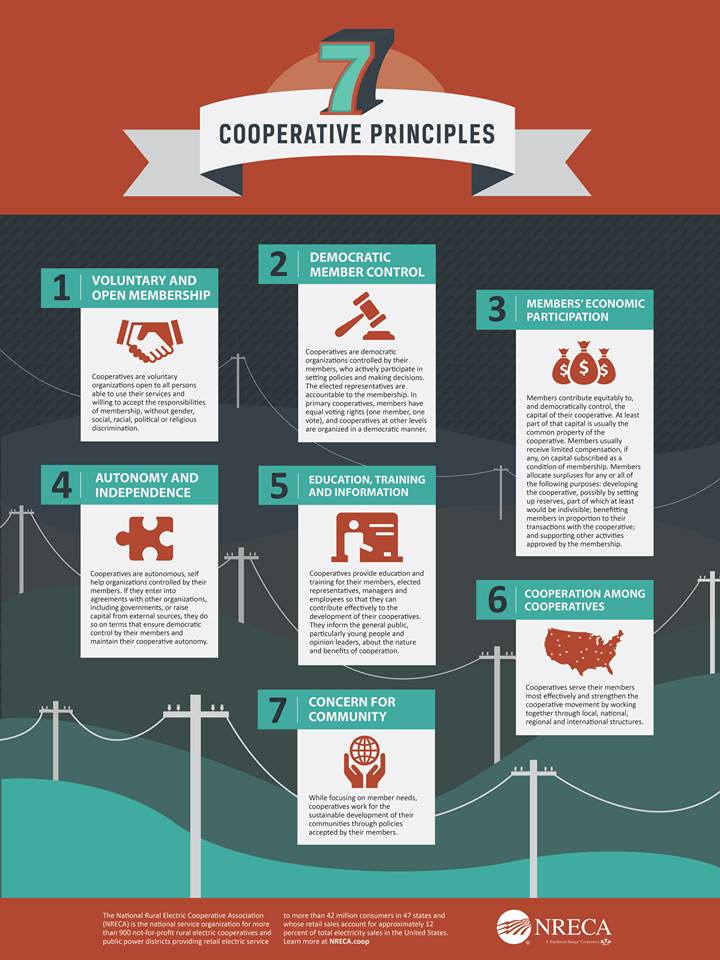The Seven Cooperative Principles